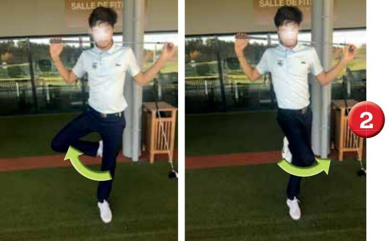 Étirement dynamique (ou balistique) du tronc en rotation du bas du corps. Le haut du corps est fi xé par un club. Ce sont les hanches qui eff ectuent un mouvement de rotation. On note la position sur une jambe qui permet le travail de l'équilibre.